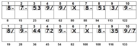 Bowling Skor Tablosu